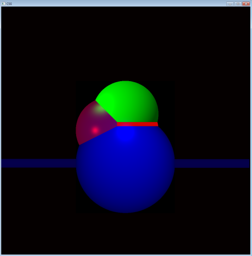 CSG made out of sum of 4 Spheres