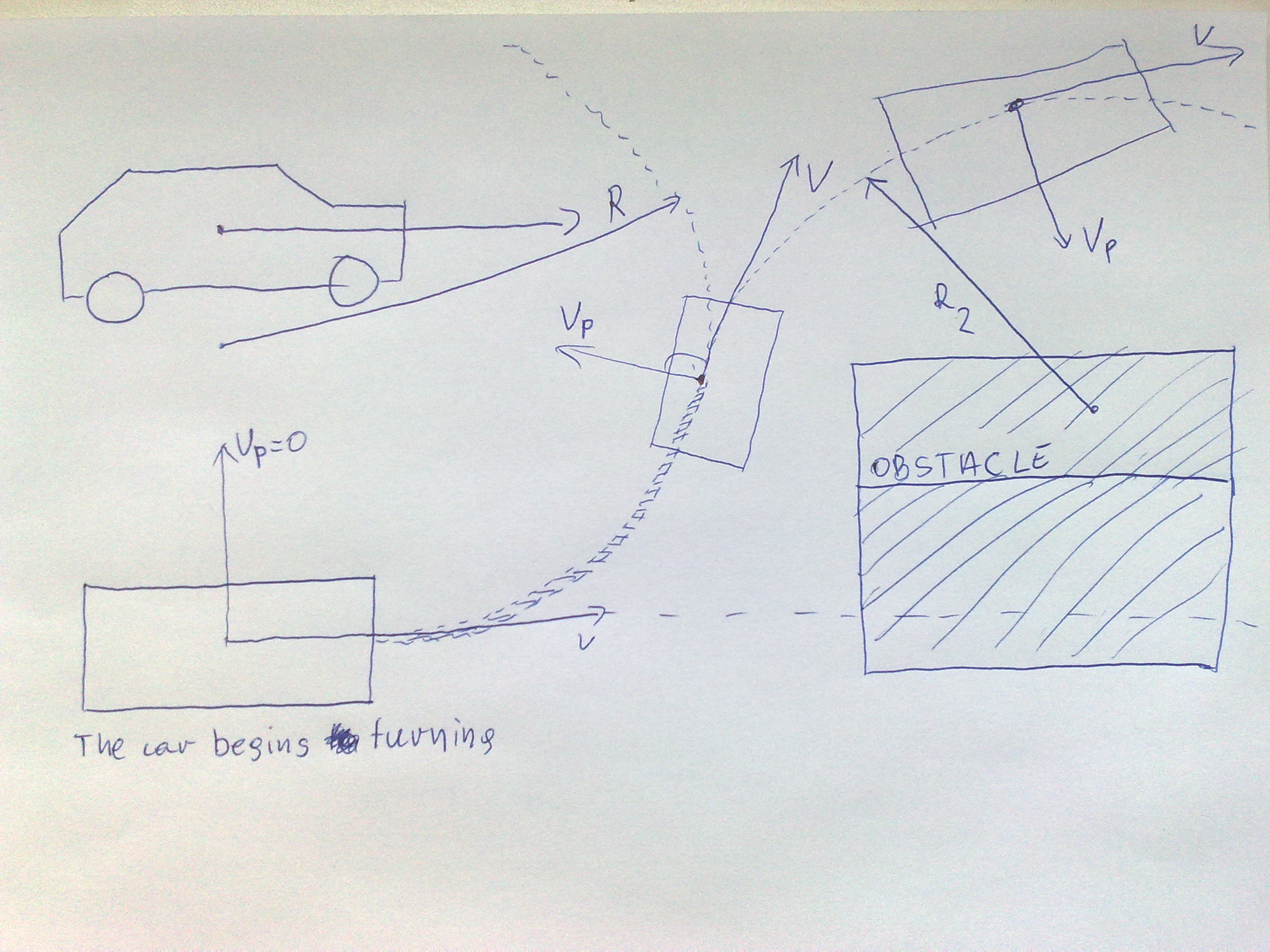 Differential constraints in car dynamics  How the ESP car
